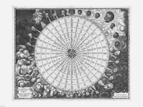 http://gonautical.com/anemographic-sailors-wind-chart-1650-p-1402.html